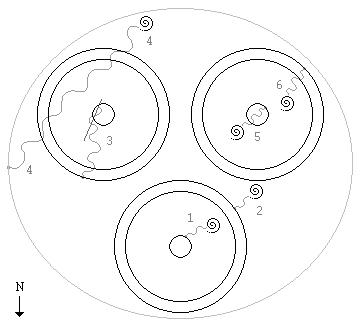 de cirkel zozijn